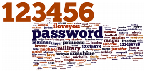 Visualization of MilitarySingles.com passwords